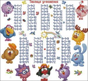 Таблица умножения со смешариками