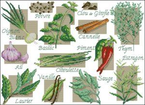 Spices Sampler