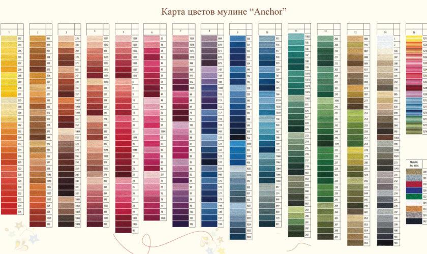Карта цветов Anchor