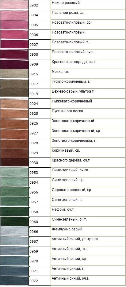 Мулине Гамма № 0900 — 0999