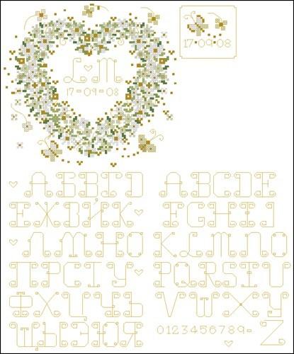 Алфавит + свадебная метрика