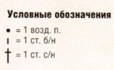 Ажурный узор крючком №2210 ключ к схеме