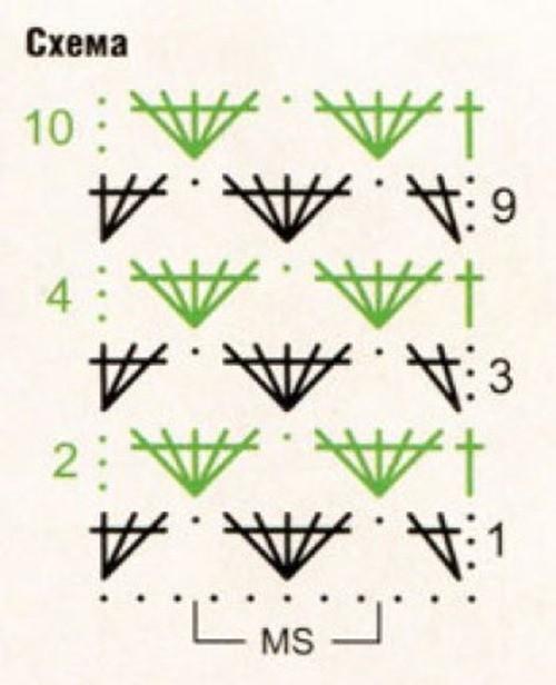 Ажурный узор крючком №2212 схема