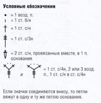 Ажурный узор крючком №2215 ключ к схеме