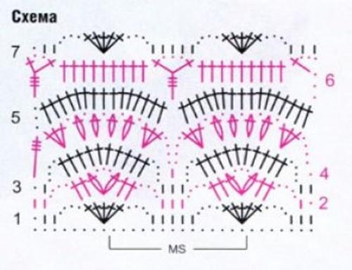 Ажурный узор крючком Ажурный узор крючком №2215 схема№2215 схема