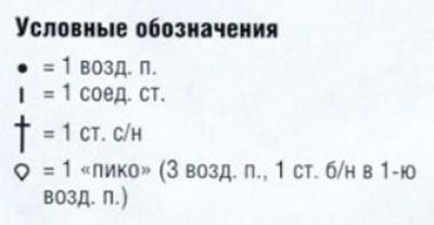 Ажурный узор крючком №2217 ключ к схеме
