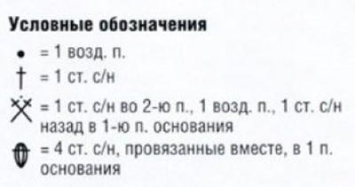 Ажурный узор крючком №2218 ключ к схеме