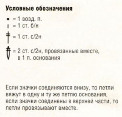 Ажурный узор крючком №2228 ключ к схеме
