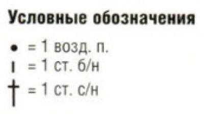 Ажурный узор крючком №2237 ключ к схеме