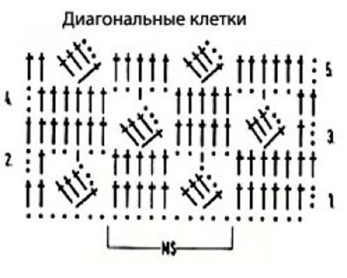 Ажурный узор крючком №2244 схема