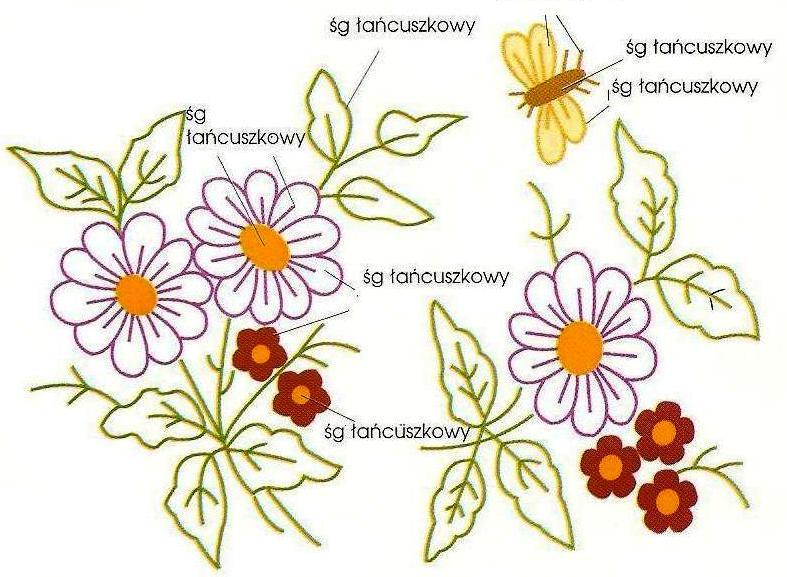 Цветы на скатерти схема