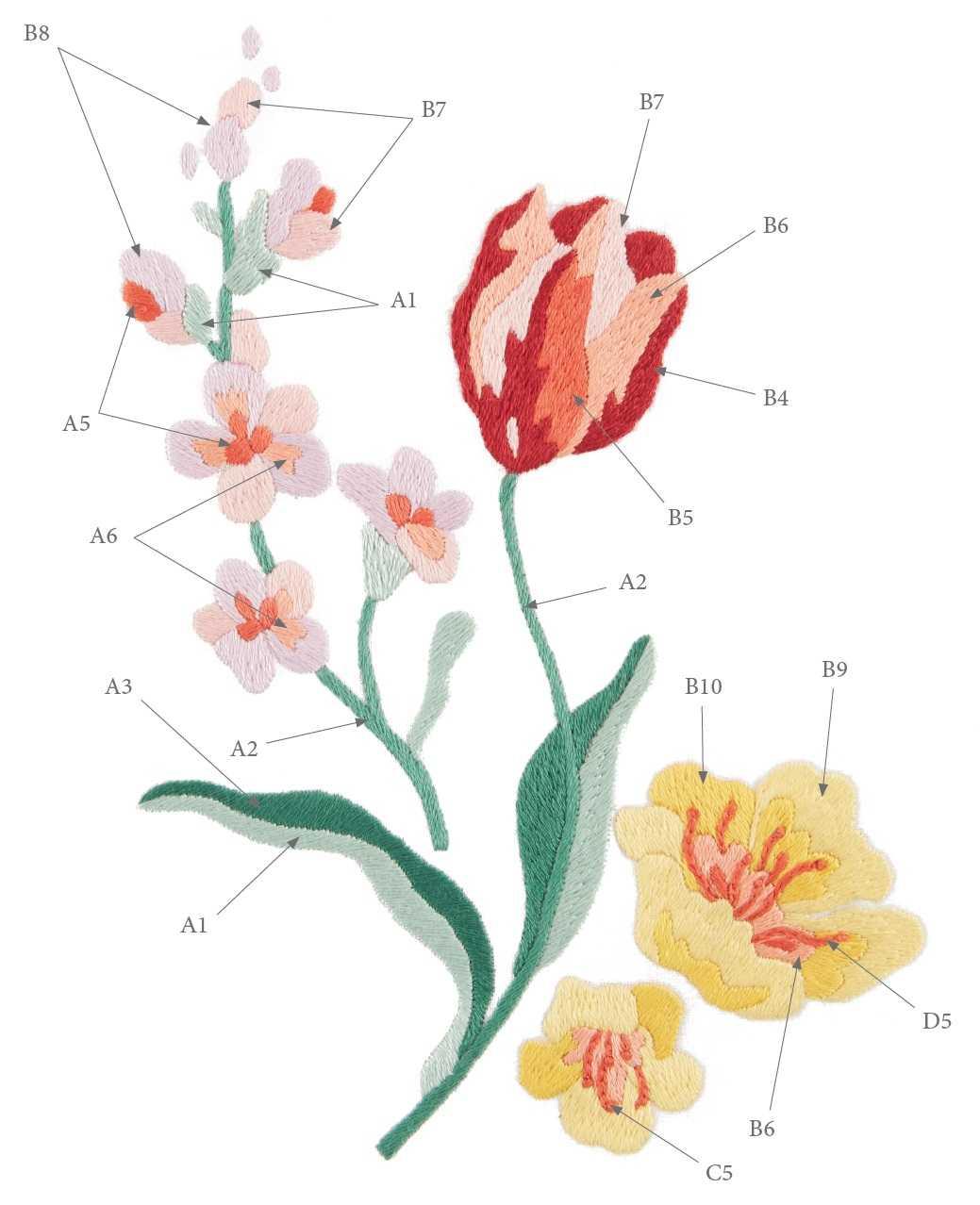 Красный тюльпан с садовыми цветами вышивка гладью схема 2