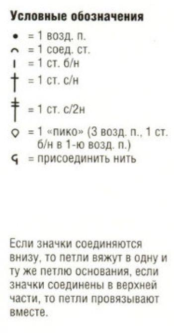 Мотив крючком №3001 ключ к схеме