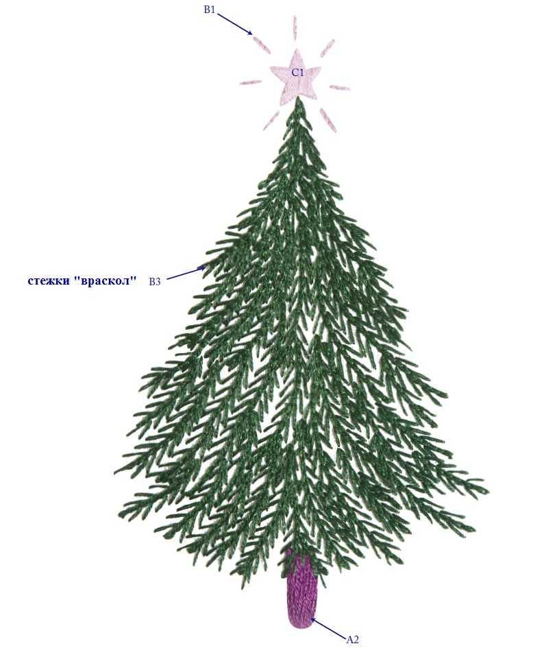 Новогодняя вышивка гладью елка схема вышивки