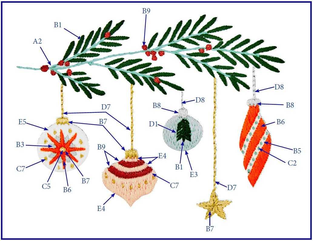 Новогодняя вышивка гладью Елочные игрушки 2 схема вышивки