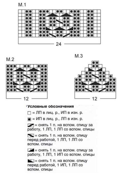 схема вязания варежек