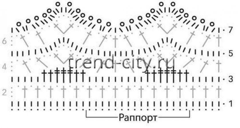 Платье крючком с открытыми плечами схема 2