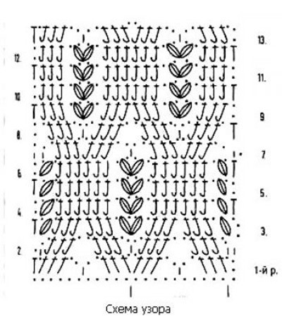 Плотный узор крючком №1616 схема