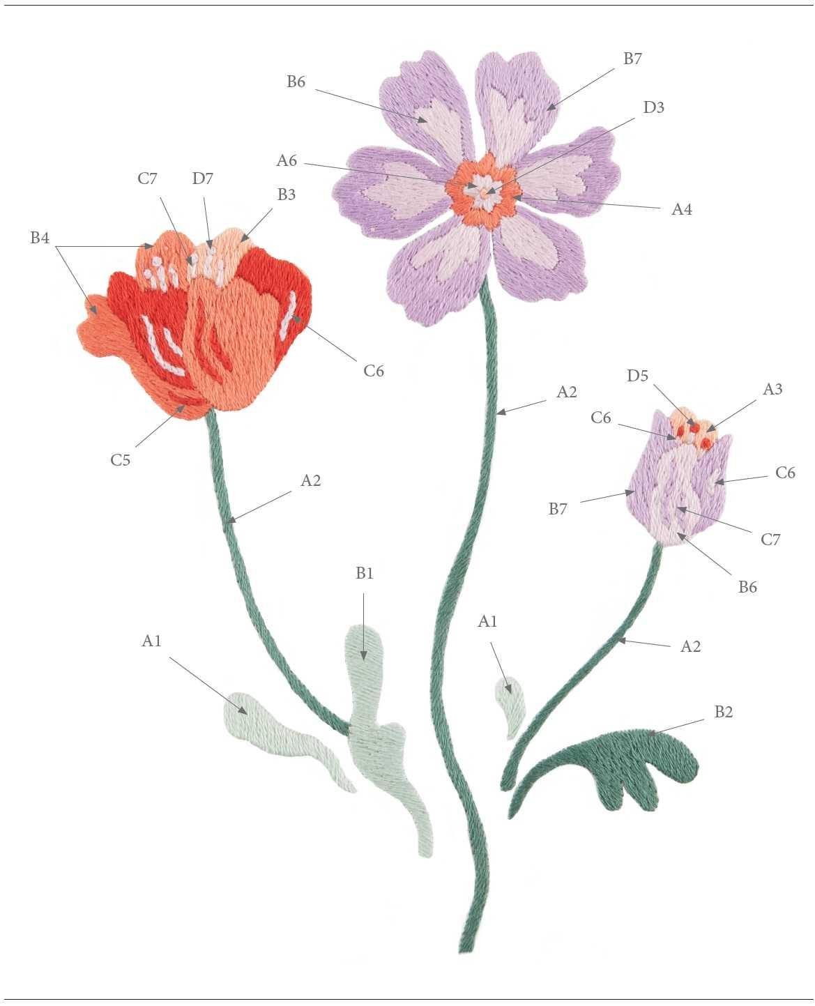 Полевые цветы гладью схема 2