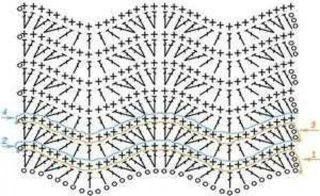 Простой узор крючком №1201 (схема)
