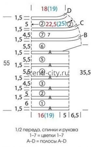 Пуловер крючком из цветочных полос выкройка