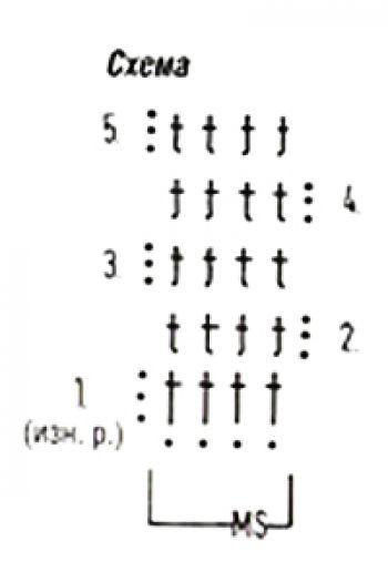 Плотный узор крючком №1600 (схема)