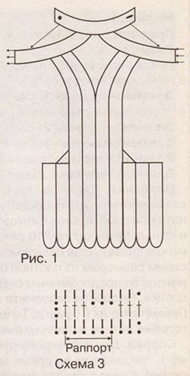 схема вязания элемента
