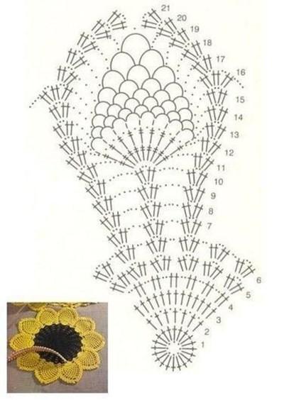 Схема вязания салфетки-подсолнуха