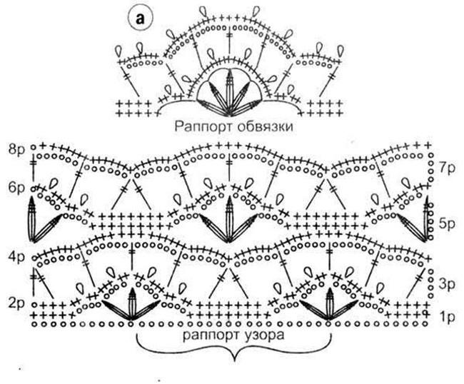 Схемы кружевного узора и обвязки платья