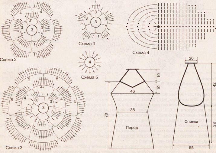 схема вязания и сборки