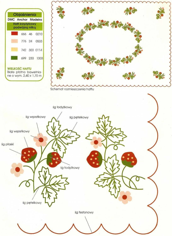 Украшаем цветами скатерть схема вышивки гладью