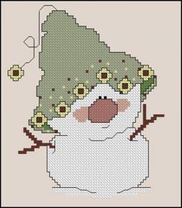 Снеговик в зеленой шапке