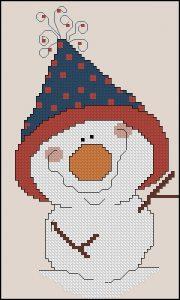 Снеговик в синей шапке